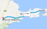 Как добраться из Керчи до аэропорта Симферополя и обратно?